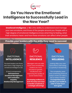 Do you have the emotional intelligence to successfully lead in the new year