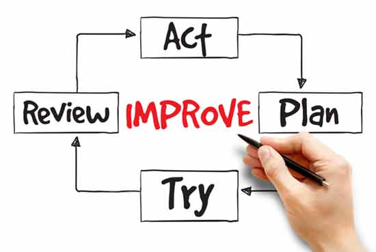 want to develop a culture of continuous improvement blog gbs
